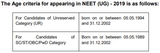 FAQs about NEET 2019