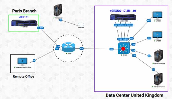 JNCIA Security Virtual Lab cover