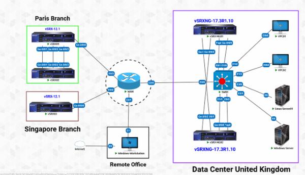 JNCIS Security Virtual Lab cover