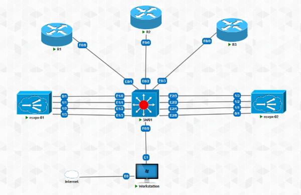 Citrix Netscaler Virtual Lab cover