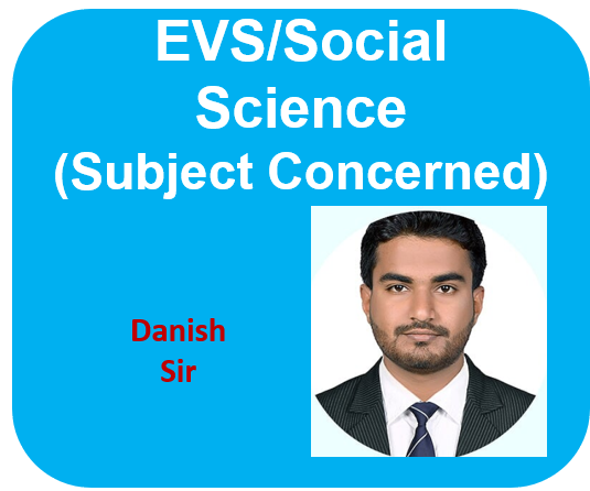 EVS and Social Science - Subject Concerned for KVS cover
