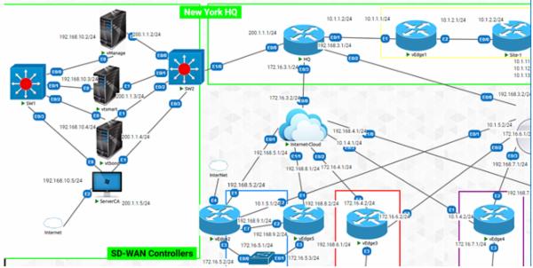 Cisco SD-WAN Virtual Lab cover