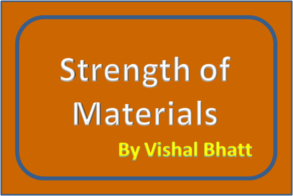 Strength of Materials (GATE) cover