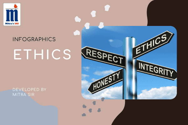 Ethics Infographics cover