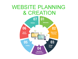 Website Planning and Creation-Self Learning Course cover