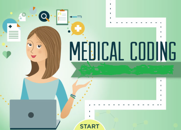 Free Webinar- Medical Coding cover