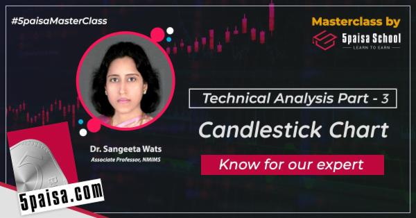 Technical Analysis Part- 3| Candlestick Chart| Price Movement | Volume| Trading | English cover