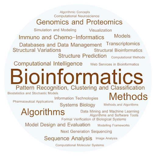 Hands-on Training on Basic Bioinformatics Tools & Software- Free Webinar 18th Oct- 4 PM cover