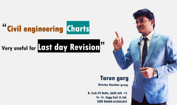 CIVIL ENGINEERING_Charts cover