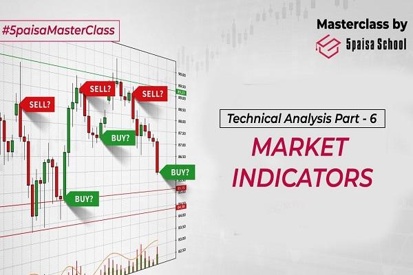 Technical Analysis Part- 6, Market Indicators| Price | Movement| Nifty | Sensex | English cover