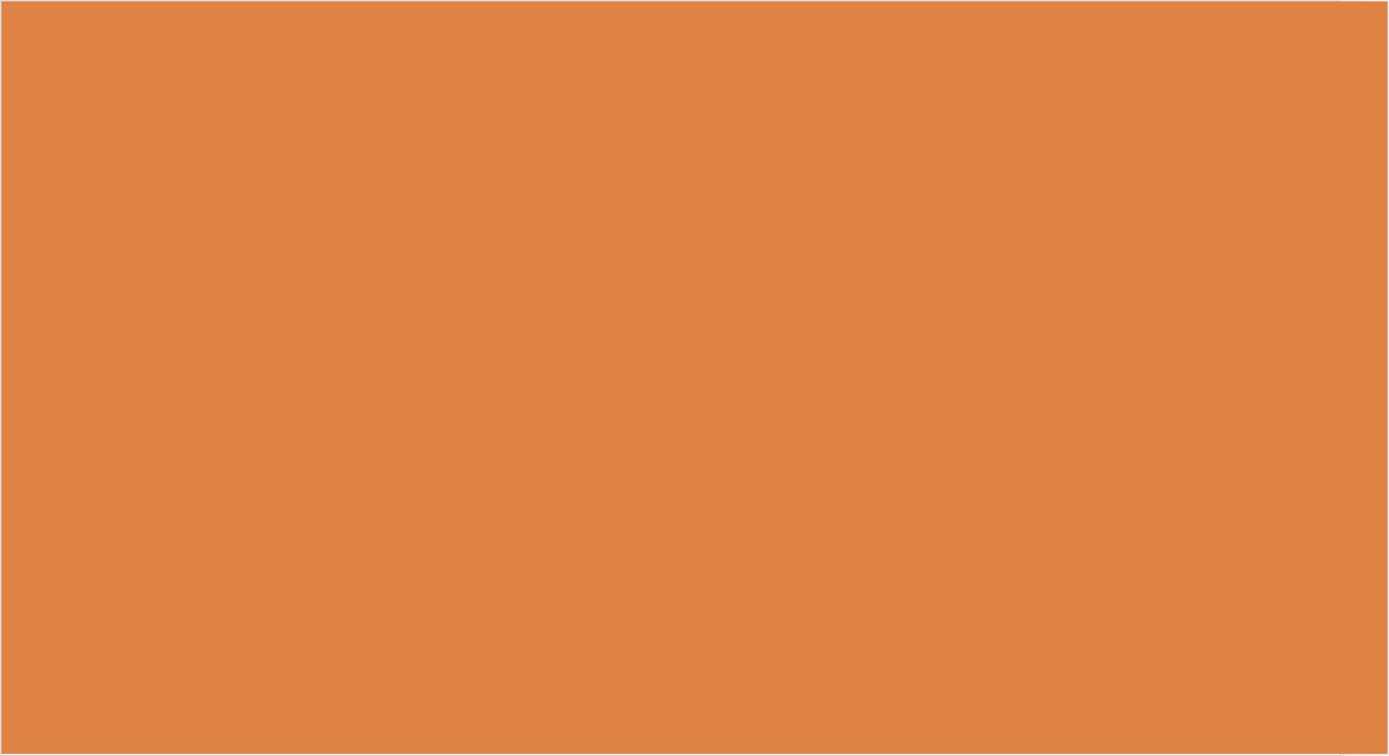 CA Foundation Principles and Practice of Accounting May 2022 | Google Drive cover